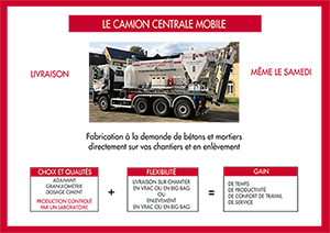 CAMION CENTRALE MOBILE