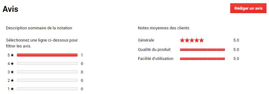 Exemple Avis