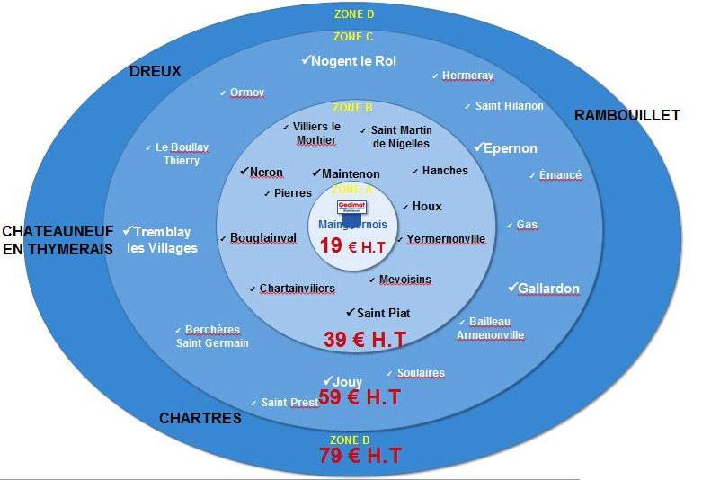 Zone de Livraison - Gedimat Materiaux-Maintenon