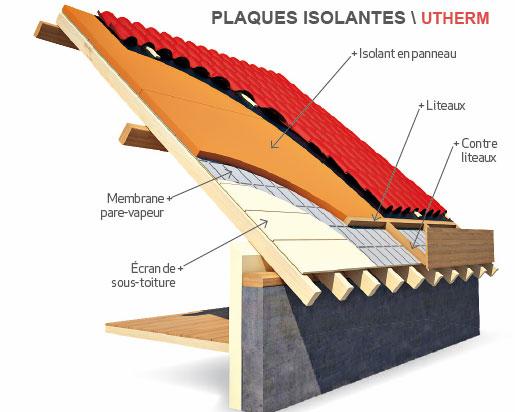 Croquis Gedimat_Isolation Plaques isolantes \ Utherm