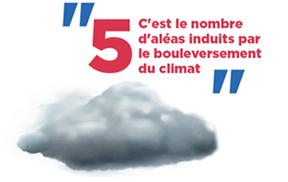 Image - Changement climatique
