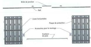 Caisson galandage marque doortech pour porte double for Porte coulissante gedimat