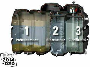 Microstation AQUAMERIS AQ2 pour habitation 6 pièces - Gedimat.fr