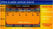 Kit filtre à sable vertical drainé 25m² larg.5m long.5m - Bande de chant ABS ép.1mm larg.23mm long.25m Airelle - Gedimat.fr