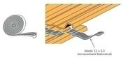 Joint Etanchéité transversale pour bac acier, section 12x3, condiam.150ml - Tube acier galvanisé fileté diam.15x21mm long.200mm - Gedimat.fr